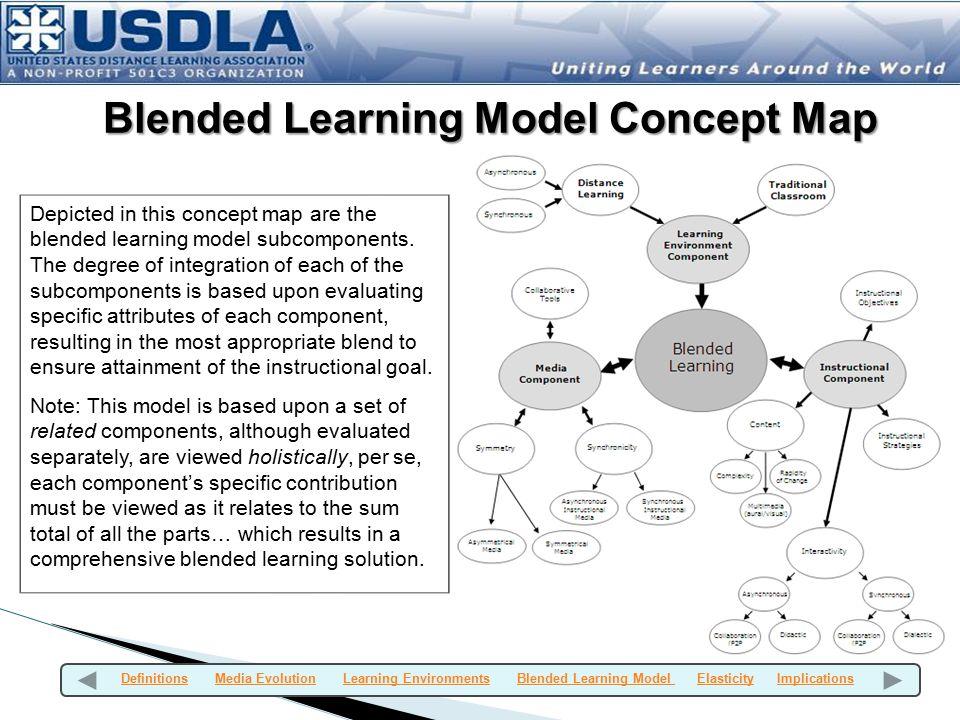 Blended Learning Model Concept Map Depicted in this concept map are the blended learning model subcomponents.