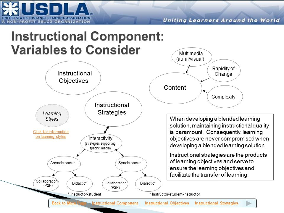 Instructional Component: Variables to Consider Instructional Objectives Instructional Strategies Complexity Rapidity of Change Multimedia (aural/visual) Interactivity (strategies supporting specific media) Collaboration (P2P) Synchronous Asynchronous Didactic # Collaboration (P2P) Dialectic* * Instructor-student-instructor # Instructor-student Content Back to Main PageBack to Main Page Instructional Component Instructional Objectives Instructional StrategiesInstructional ComponentInstructional ObjectivesInstructional Strategies When developing a blended learning solution, maintaining instructional quality is paramount.