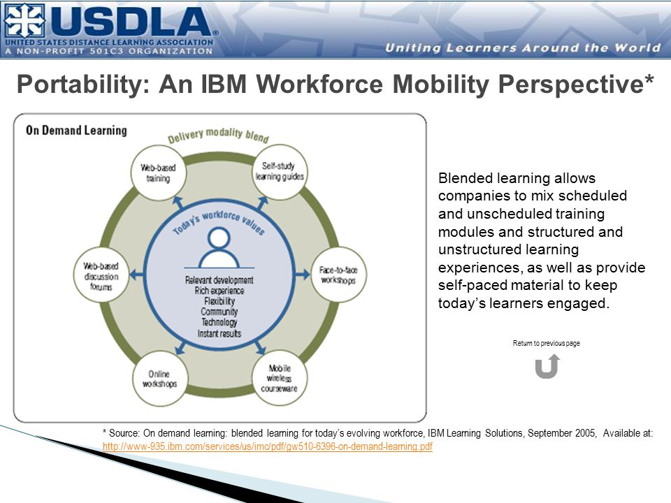 Portability: An IBM Workforce Mobility Perspective* Blended learning allows companies to mix scheduled and unscheduled training modules and structured and unstructured learning experiences, as well as provide self-paced material to keep today's learners engaged.