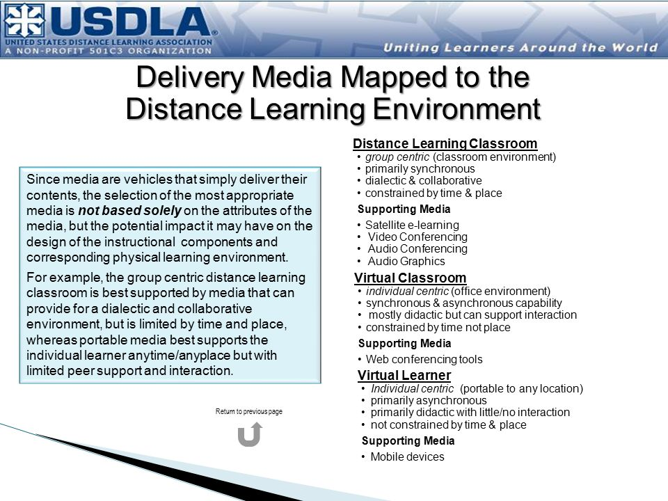 Delivery Media Mapped to the Distance Learning Environment Distance Learning Classroom group centric (classroom environment) primarily synchronous dialectic & collaborative constrained by time & place Supporting Media Satellite e-learning Video Conferencing Audio Conferencing Audio Graphics Virtual Classroom individual centric (office environment) synchronous & asynchronous capability mostly didactic but can support interaction constrained by time not place Supporting Media Web conferencing tools Virtual Learner Individual centric (portable to any location) primarily asynchronous primarily didactic with little/no interaction not constrained by time & place Supporting Media Mobile devices Since media are vehicles that simply deliver their contents, the selection of the most appropriate media is not based solely on the attributes of the media, but the potential impact it may have on the design of the instructional components and corresponding physical learning environment.