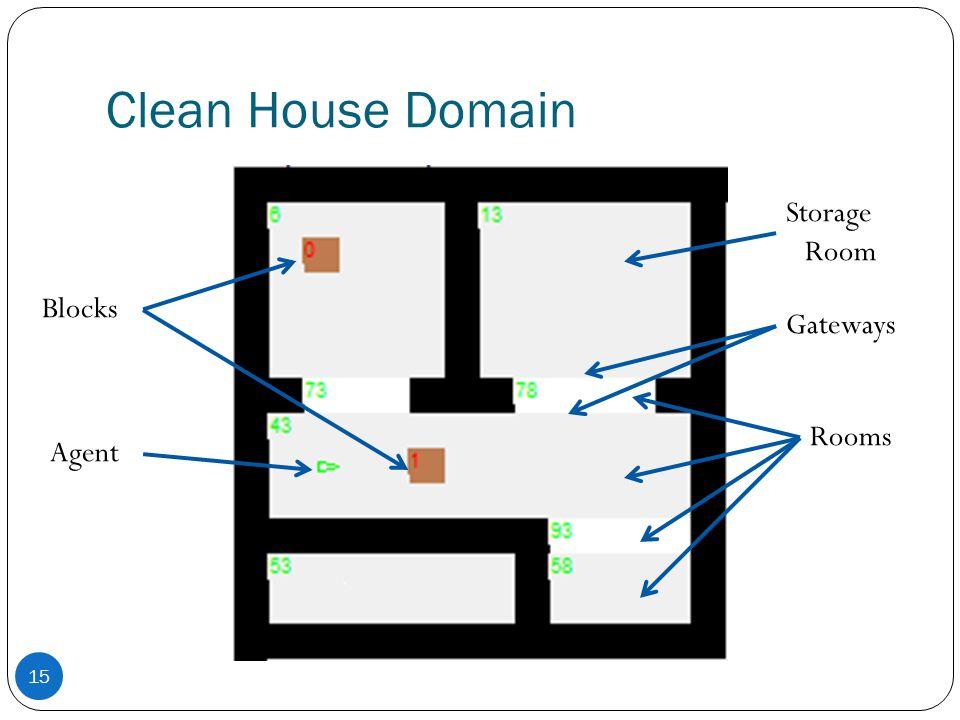 Clean House Domain 15 Blocks Agent Rooms Storage Room Gateways