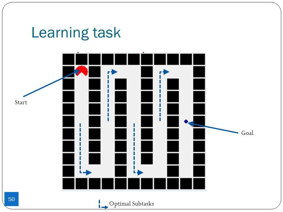 Learning task 50 Start Goal Optimal Subtasks