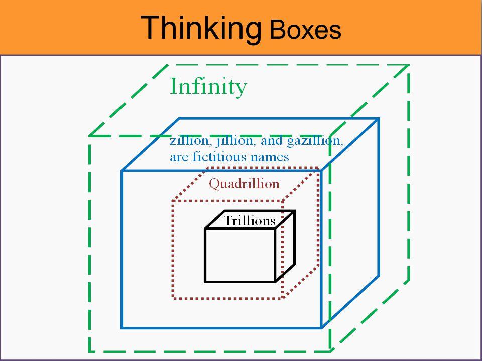 Thinking Boxes