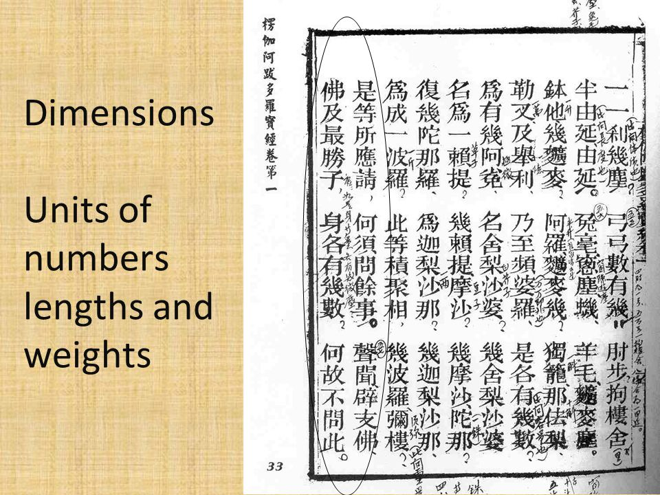 Dimensions Units of numbers lengths and weights
