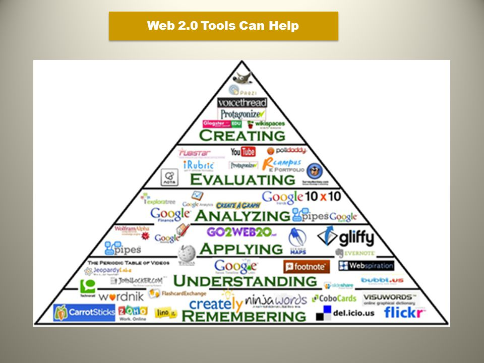 Web 2.0 Tools Can Help