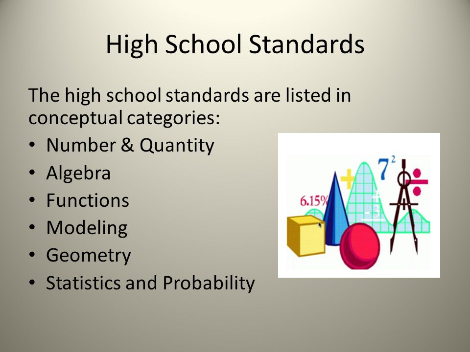 High School Standards The high school standards are listed in conceptual categories: Number & Quantity Algebra Functions Modeling Geometry Statistics and Probability