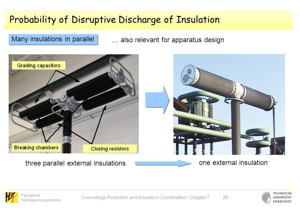 Fachgebiet Hochspannungstechnik Overvoltage Protection and Insulation Coordination / Chapter 7- 28 - Probability of Disruptive Discharge of Insulation Many insulations in parallel … also relevant for apparatus design three parallel external insulations one external insulation