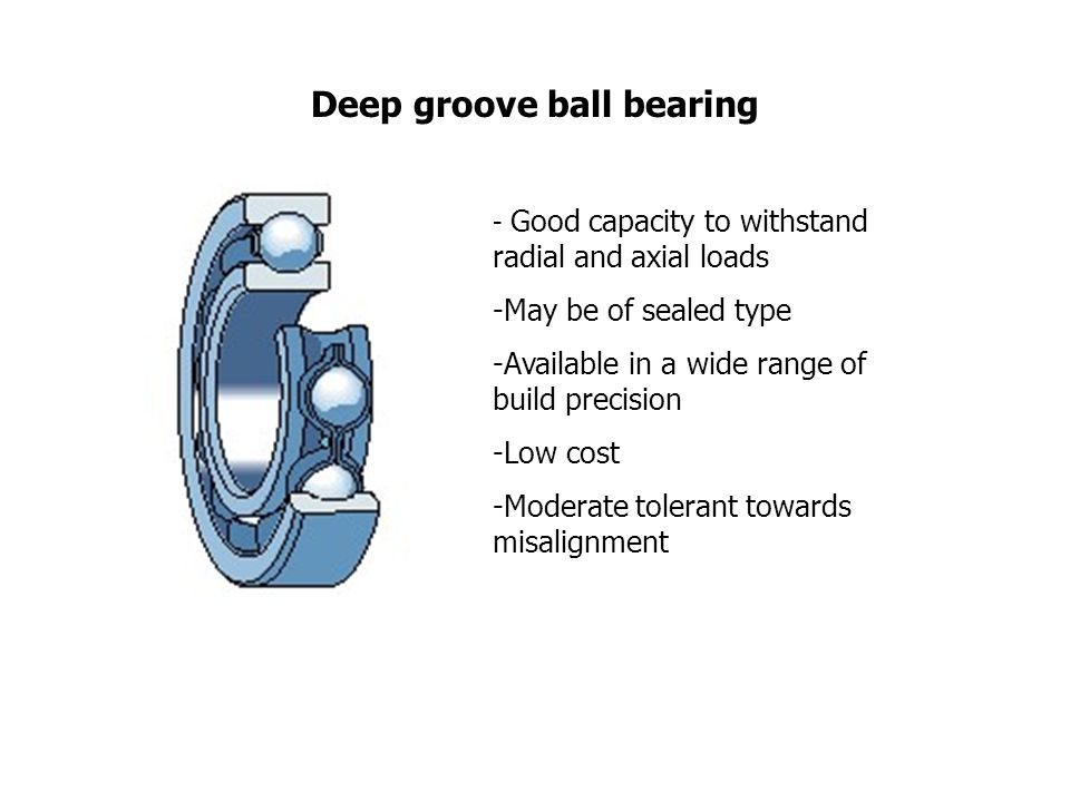 Angular contact ball bearing - Increased capacity to withstand axial loads -Coupled with another bearing of the same kind can withstand high bending torques