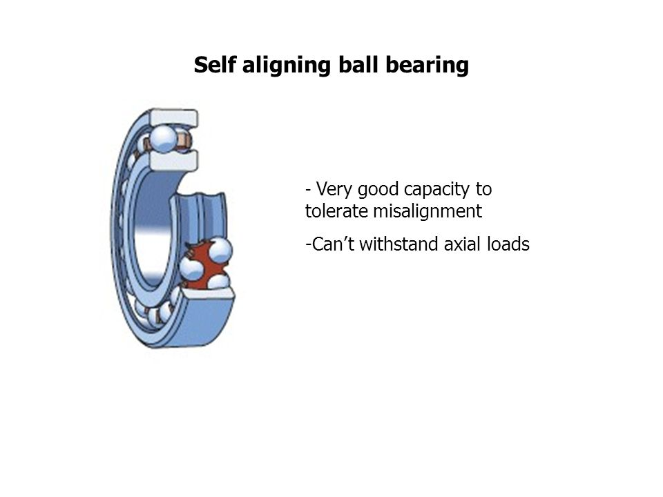 Self aligning ball bearing - Very good capacity to tolerate misalignment -Can't withstand axial loads