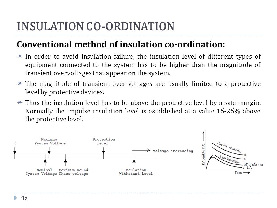 Conventional method of insulation co-ordination:  In order to avoid insulation failure, the insulation level of different types of equipment connecte
