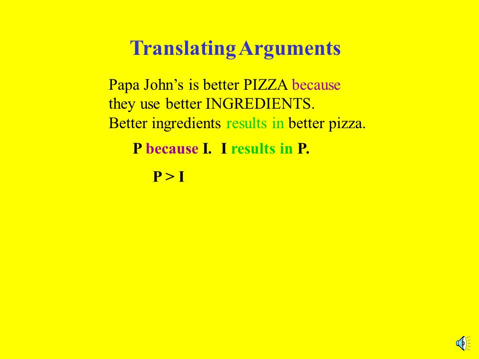 Translating Arguments Papa John's is better PIZZA because they use better INGREDIENTS. Better ingredients results in better pizza. P because I. I resu