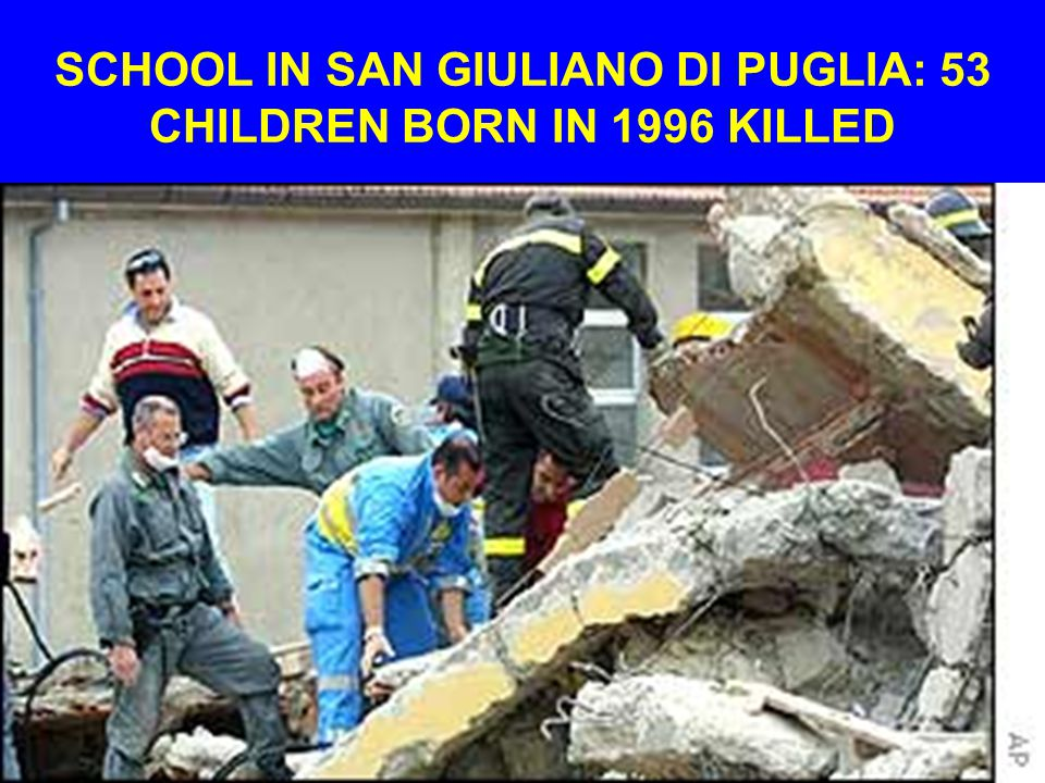 SCHOOL IN SAN GIULIANO DI PUGLIA: 53 CHILDREN BORN IN 1996 KILLED