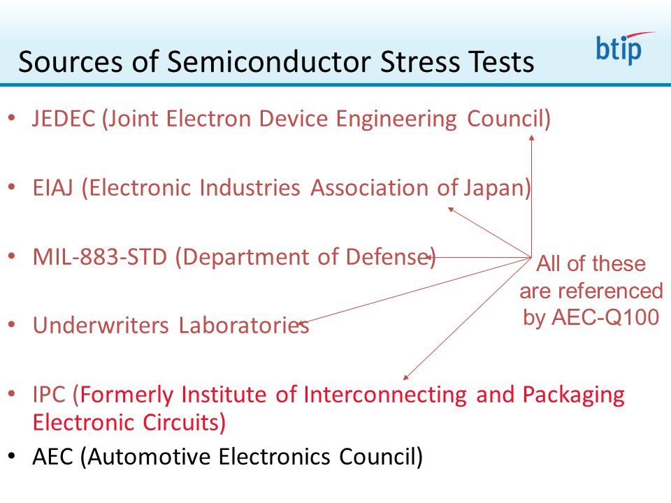 Sources of Semiconductor Stress Tests JEDEC (Joint Electron Device Engineering Council) EIAJ (Electronic Industries Association of Japan) MIL-883-STD (Department of Defense) Underwriters Laboratories IPC (Formerly Institute of Interconnecting and Packaging Electronic Circuits) AEC (Automotive Electronics Council) JEDEC (Joint Electron Device Engineering Council) EIAJ (Electronic Industries Association of Japan) MIL-883-STD (Department of Defense) Underwriters Laboratories IPC (Formerly Institute of Interconnecting and Packaging Electronic Circuits) AEC (Automotive Electronics Council) All of these are referenced by AEC-Q100