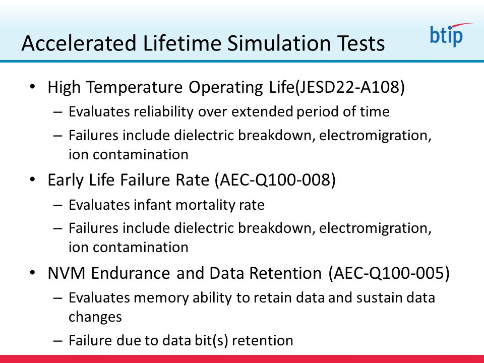 Accelerated Lifetime Simulation Tests High Temperature Operating Life(JESD22-A108) – Evaluates reliability over extended period of time – Failures include dielectric breakdown, electromigration, ion contamination Early Life Failure Rate (AEC-Q100-008) – Evaluates infant mortality rate – Failures include dielectric breakdown, electromigration, ion contamination NVM Endurance and Data Retention (AEC-Q100-005) – Evaluates memory ability to retain data and sustain data changes – Failure due to data bit(s) retention