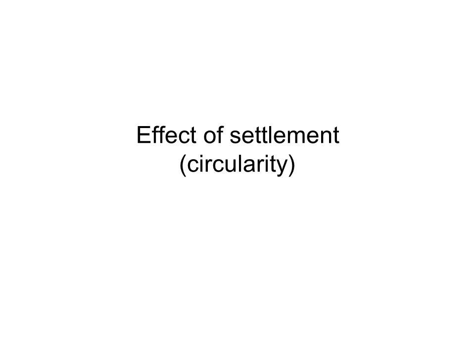 Effect of settlement (circularity)