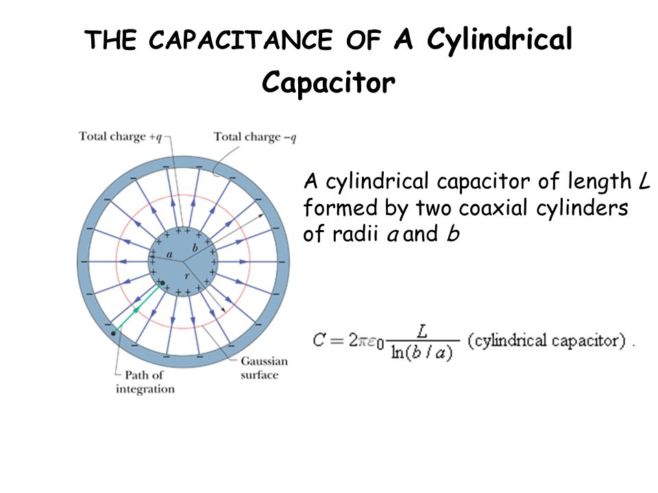 THE CAPACITANCE OF A Spherical Capacitor For An Isolated Sphere, a=R and b=∞ A capacitor that consists of two concentric spherical shells, of radii a and b.