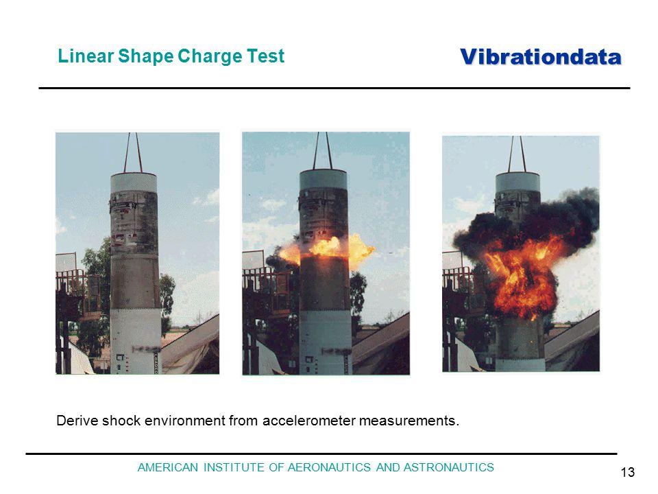 Vibrationdata AMERICAN INSTITUTE OF AERONAUTICS AND ASTRONAUTICS 13 Linear Shape Charge Test Derive shock environment from accelerometer measurements.