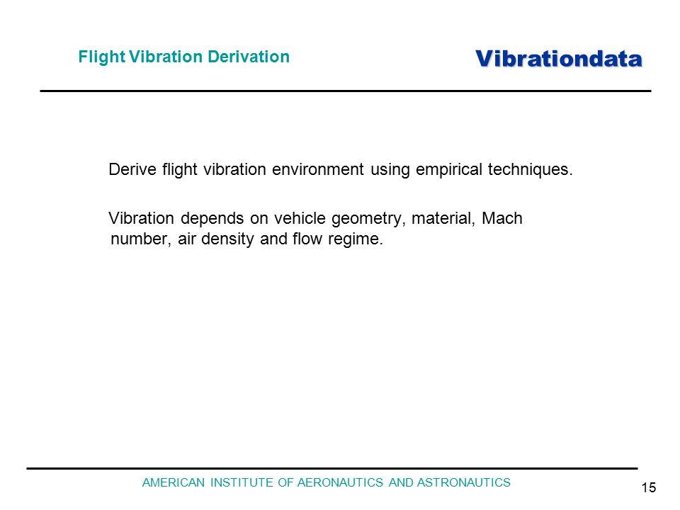 Vibrationdata AMERICAN INSTITUTE OF AERONAUTICS AND ASTRONAUTICS 15 Flight Vibration Derivation Derive flight vibration environment using empirical te