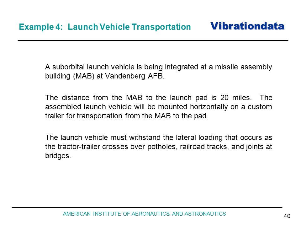 Vibrationdata AMERICAN INSTITUTE OF AERONAUTICS AND ASTRONAUTICS 40 Example 4: Launch Vehicle Transportation A suborbital launch vehicle is being inte
