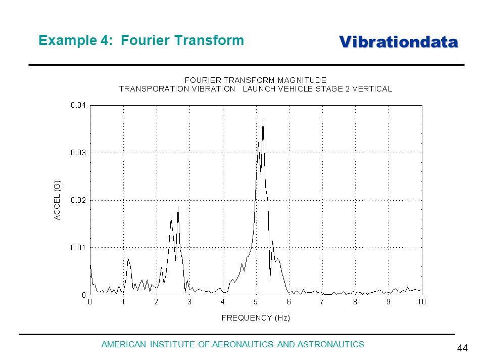 Vibrationdata AMERICAN INSTITUTE OF AERONAUTICS AND ASTRONAUTICS 44 Example 4: Fourier Transform