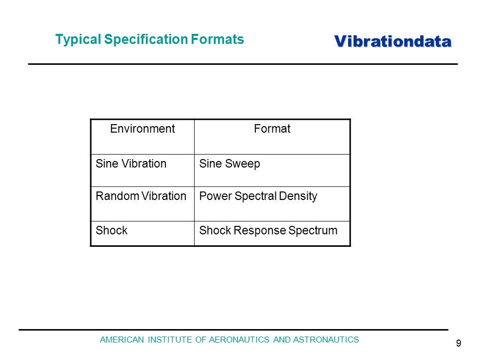 Vibrationdata AMERICAN INSTITUTE OF AERONAUTICS AND ASTRONAUTICS 9 Typical Specification Formats EnvironmentFormat Sine VibrationSine Sweep Random VibrationPower Spectral Density ShockShock Response Spectrum
