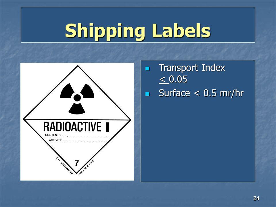 24 Shipping Labels Transport Index < 0.05 Transport Index < 0.05 Surface < 0.5 mr/hr Surface < 0.5 mr/hr
