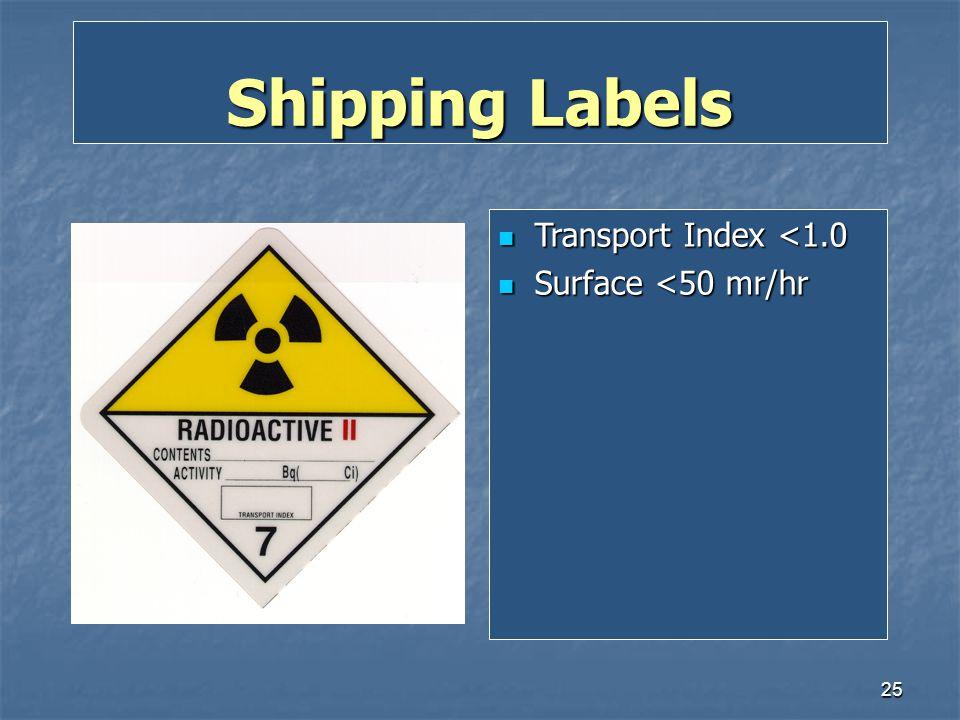 25 Shipping Labels Transport Index <1.0 Transport Index <1.0 Surface <50 mr/hr Surface <50 mr/hr