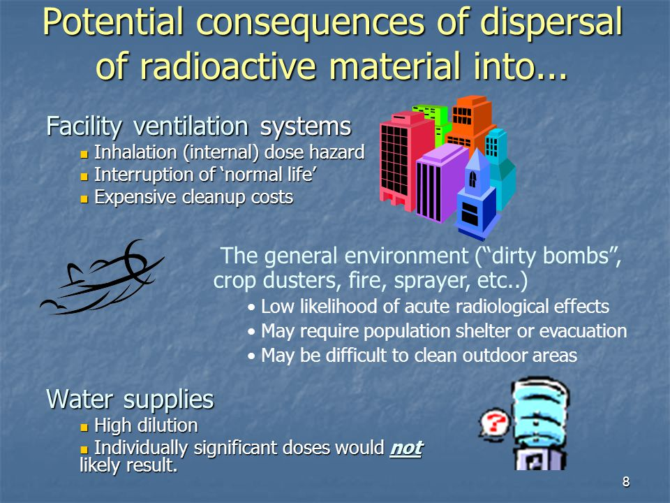 8 Potential consequences of dispersal of radioactive material into... Facility ventilation systems Inhalation (internal) dose hazard Inhalation (inter