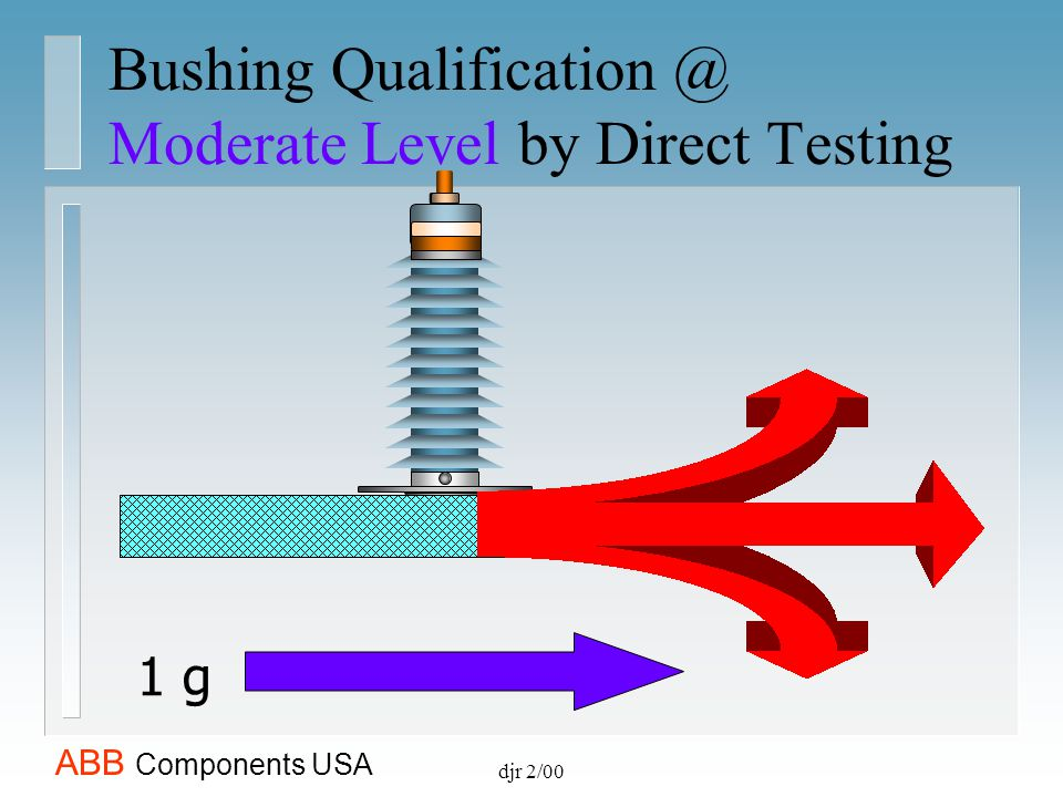 ABB Components USA djr 2/00 1 g Bushing Qualification @ Moderate Level by Direct Testing