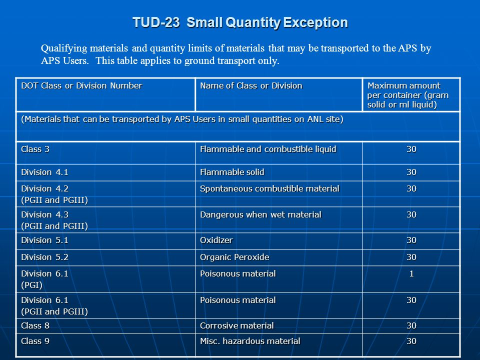 TUD-23 Small Quantity Exception DOT Class or Division Number Name of Class or Division Maximum amount per container (gram solid or ml liquid) (Materials that can be transported by APS Users in small quantities on ANL site) Class 3 Flammable and combustible liquid 30 Division 4.1 Flammable solid 30 Division 4.2 (PGII and PGIII) Spontaneous combustible material 30 Division 4.3 (PGII and PGIII) Dangerous when wet material 30 Division 5.1 Oxidizer30 Division 5.2 Organic Peroxide 30 Division 6.1 (PGI) Poisonous material 1 Division 6.1 (PGII and PGIII) Poisonous material 30 Class 8 Corrosive material 30 Class 9 Misc.