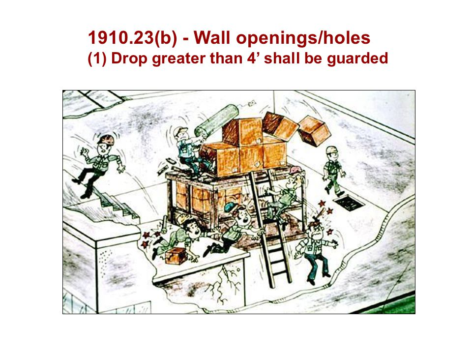 1910.23(b) - Wall openings/holes (1) Drop greater than 4' shall be guarded