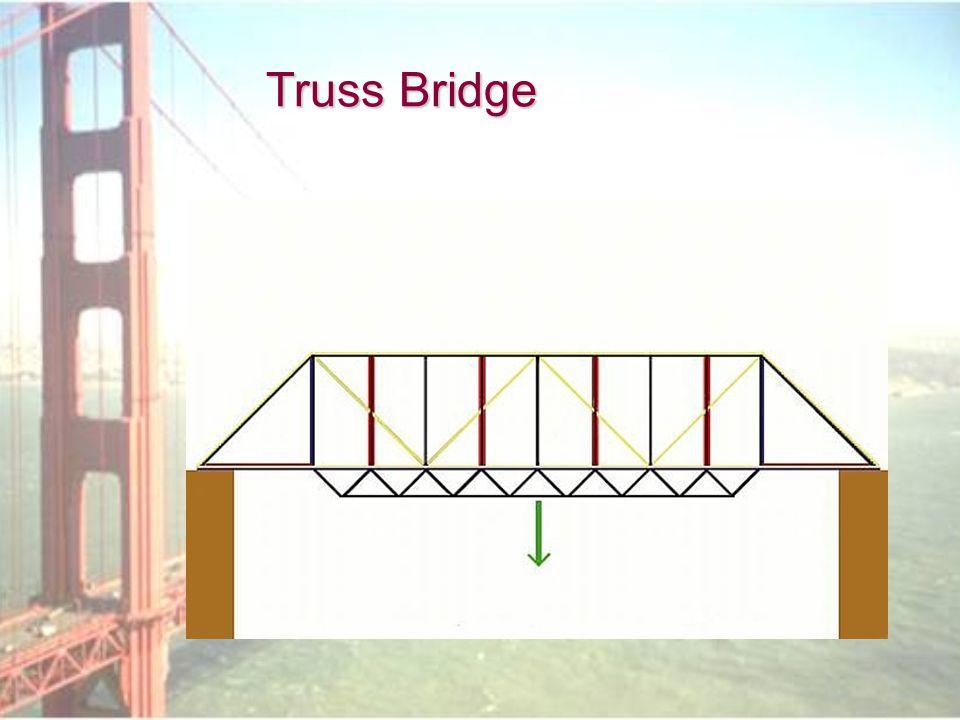 Truss Bridge