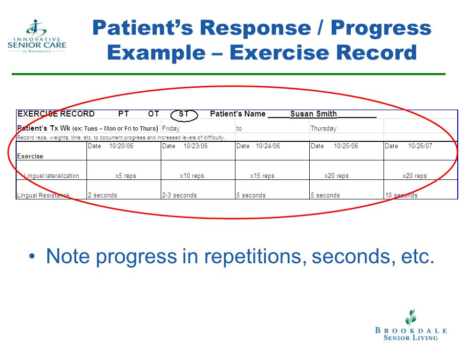Patient's Response / Progress Example – Exercise Record Note progress in repetitions, seconds, etc.