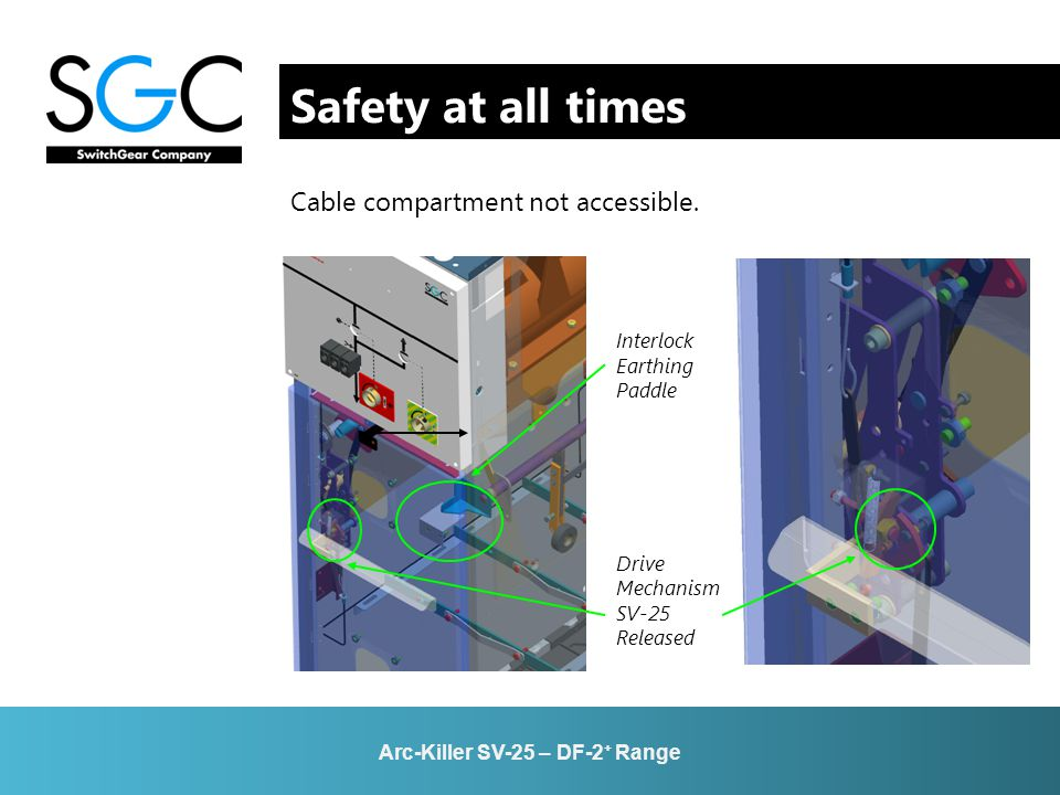 Safety at all times Arc-Killer SV-25 – DF-2 + Range Cable compartment not accessible. Interlock Earthing Paddle Drive Mechanism SV-25 Released