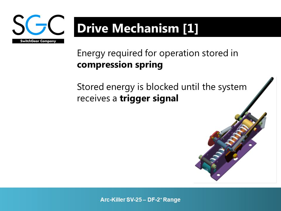 Drive Mechanism [1] Energy required for operation stored in compression spring Stored energy is blocked until the system receives a trigger signal Arc