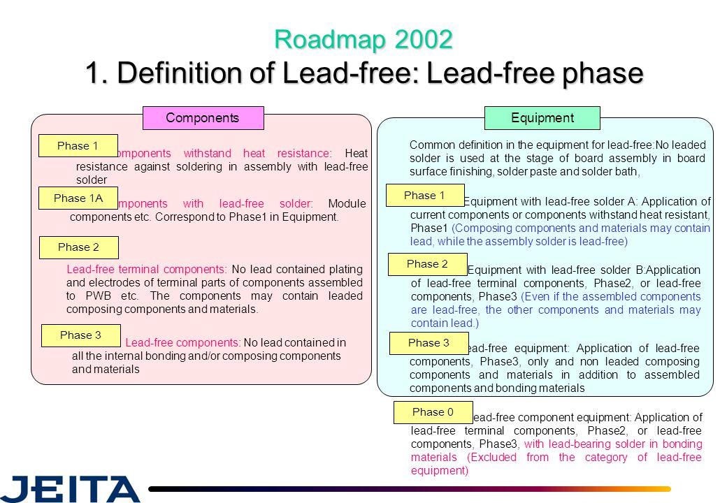 Roadmap 2002 2.