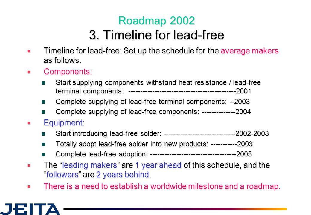 Roadmap 2002 4.
