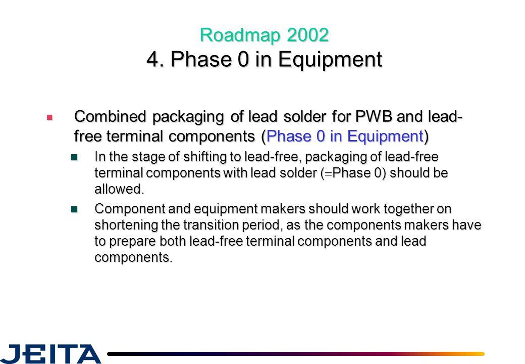 Roadmap 2002 5.