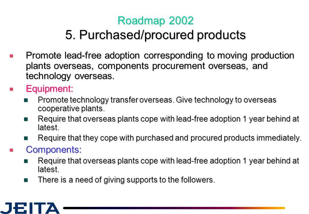 Roadmap 2002 6.