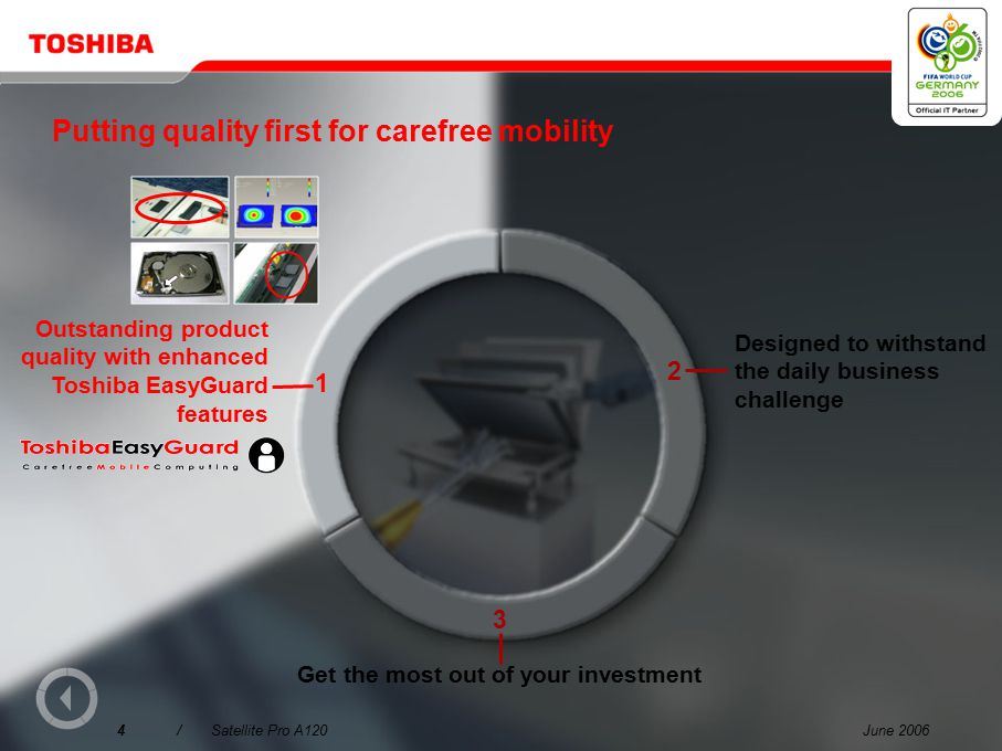 June 200614/Satellite Pro A120 Get the most out of your investment Designed to withstand the daily business challenge Outstanding product quality with enhanced Toshiba EasyGuard features 2 3 1 Putting quality first for carefree mobility