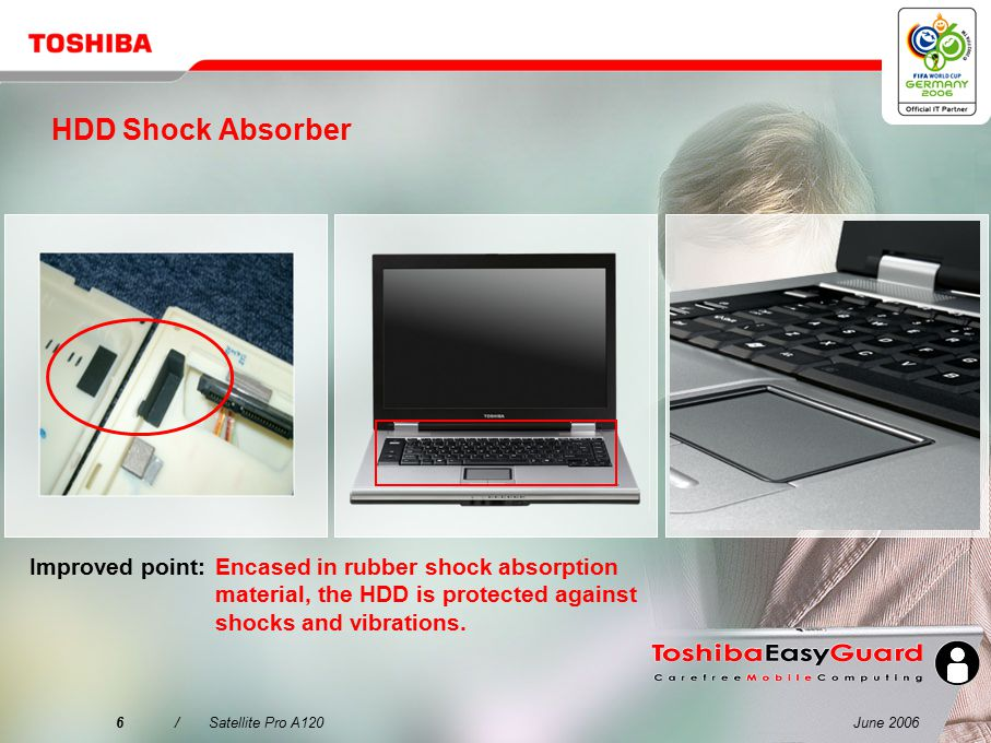 June 20066/Satellite Pro A120 HDD Shock Absorber Improved point:Encased in rubber shock absorption material, the HDD is protected against shocks and vibrations.