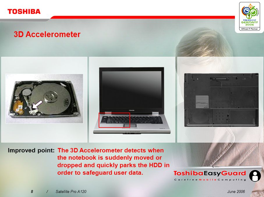 June 20068/Satellite Pro A120 3D Accelerometer Improved point:The 3D Accelerometer detects when the notebook is suddenly moved or dropped and quickly parks the HDD in order to safeguard user data.