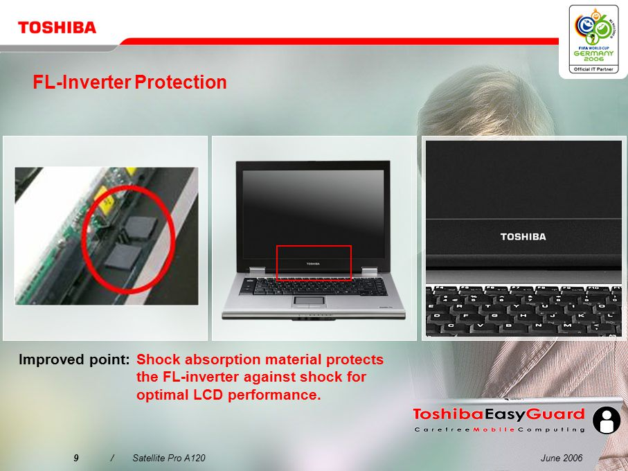 June 20069/Satellite Pro A120 FL-Inverter Protection Improved point:Shock absorption material protects the FL-inverter against shock for optimal LCD performance.