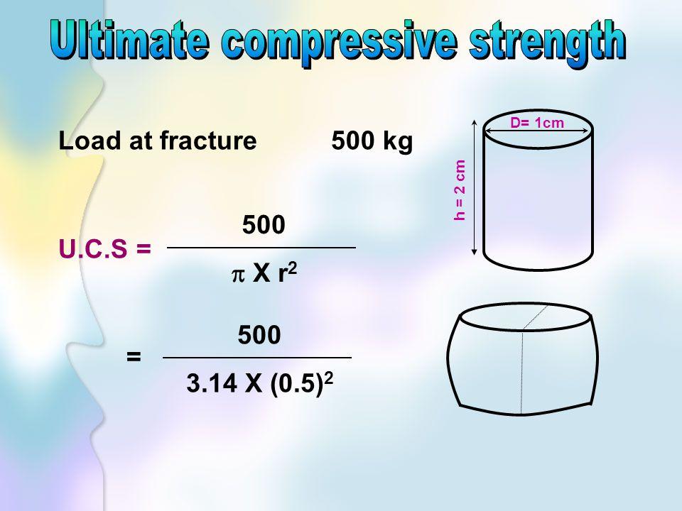 D= 1cm h = 2 cm Load at fracture 500 kg U.C.S = = 500  X r 2 500 3.14 X (0.5) 2