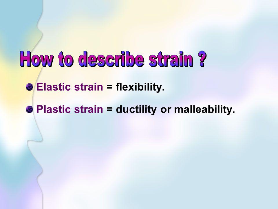 Elastic strain = flexibility. Plastic strain = ductility or malleability.