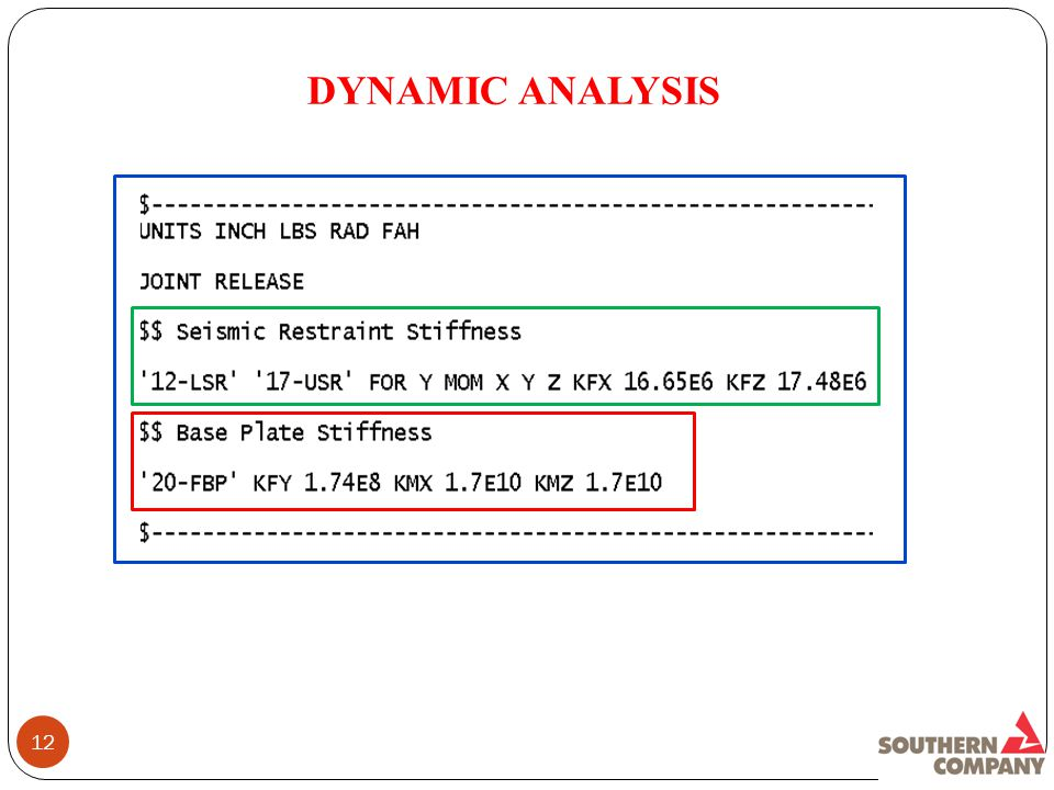 DYNAMIC ANALYSIS 12