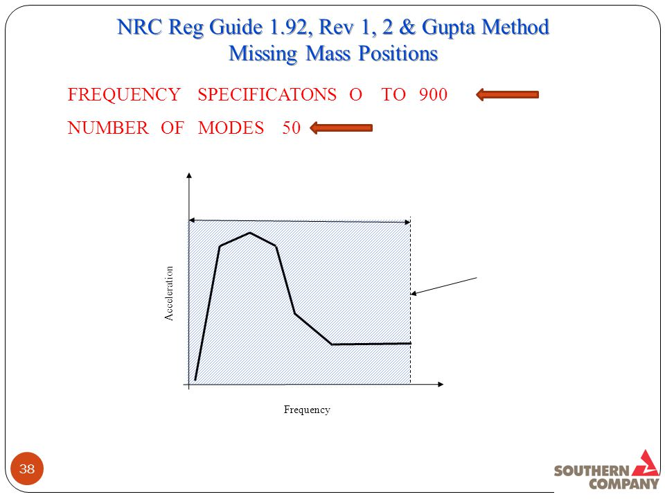 38 FREQUENCY SPECIFICATONS O TO 900 NUMBER OF MODES 50 NRC Reg Guide 1.92, Rev 1, 2 & Gupta Method Missing Mass Positions NRC Reg Guide 1.92, Rev 1, 2 & Gupta Method Missing Mass Positions Frequency Acceleration