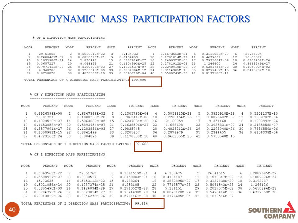 40 DYNAMIC MASS PARTICIPATION FACTORS