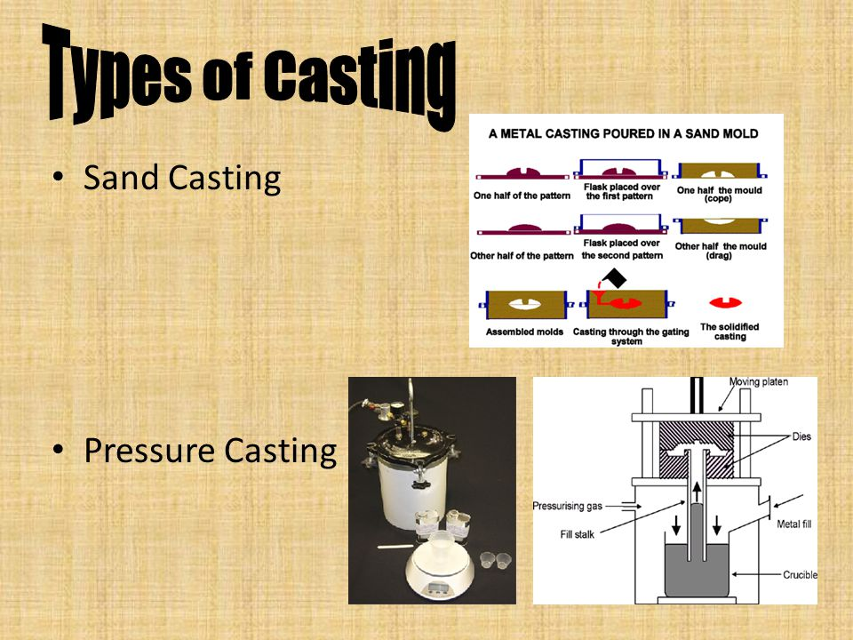 Sand Casting Pressure Casting
