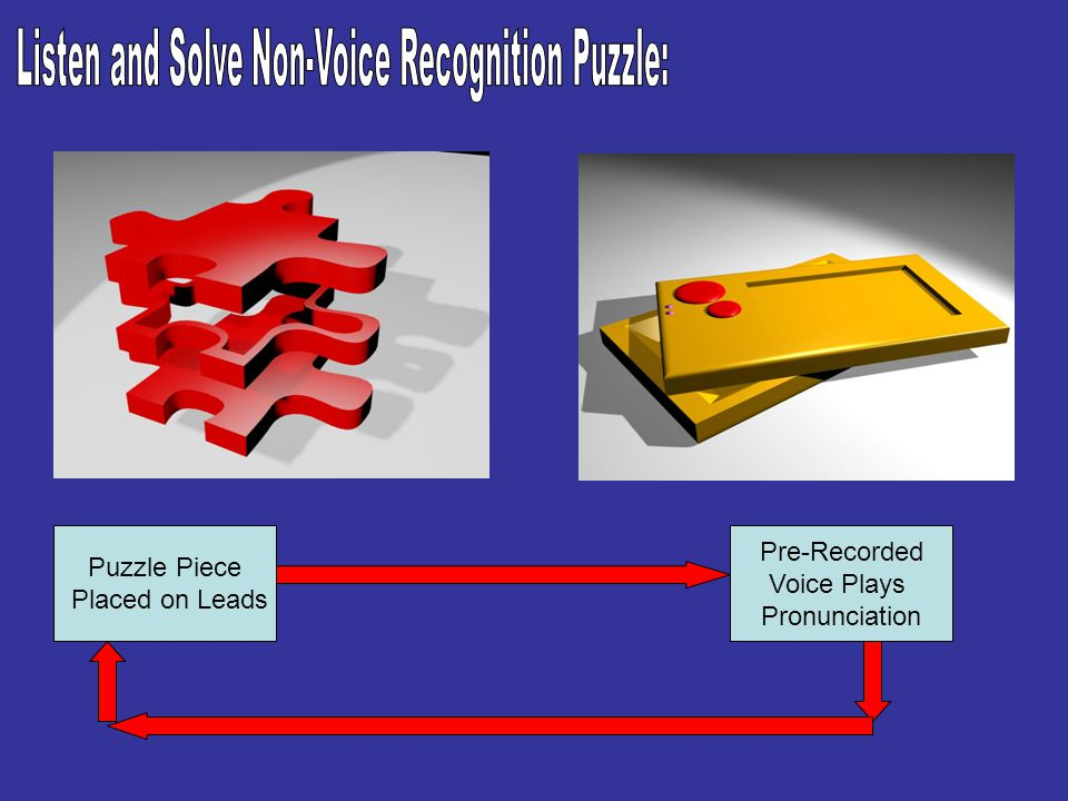 Puzzle Piece Placed on Leads Pre-Recorded Voice Plays Pronunciation